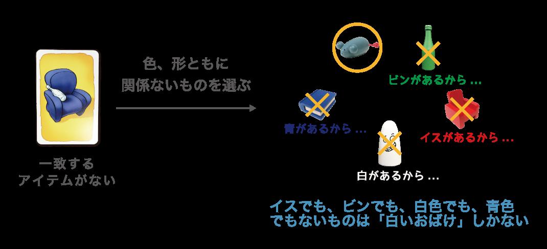 おばけキャッチ3